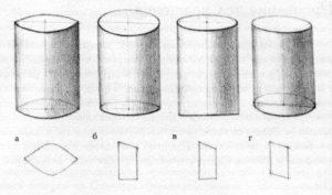 Ошибки при рисовании цилиндра