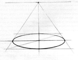 эллипс в основании тела вращения