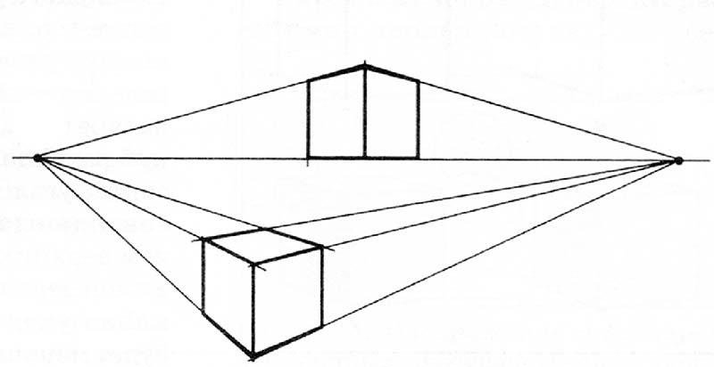 основы линейной перспективы в рисунке